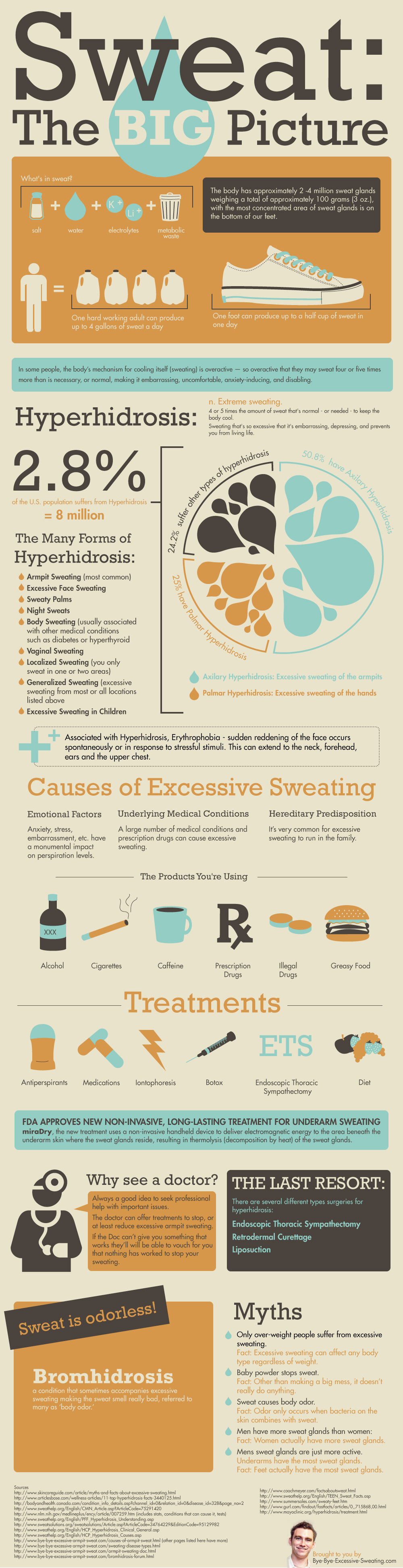 Discover How To Stop Excessive Sweating with this fun infographic!